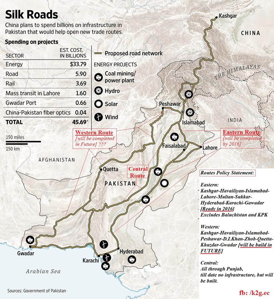 An unverified map of the multiple Gwadar-Kashgar routes